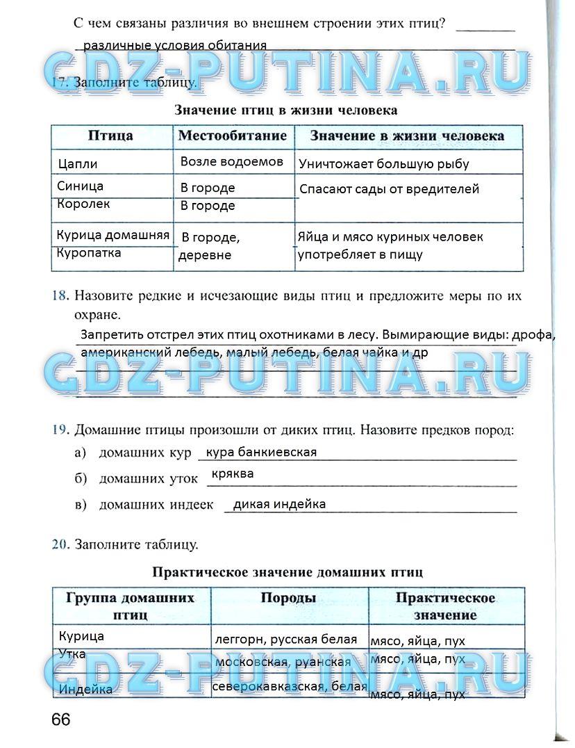 Гдз По Биологии В Рабочей Тетради 7 Класс Никишов