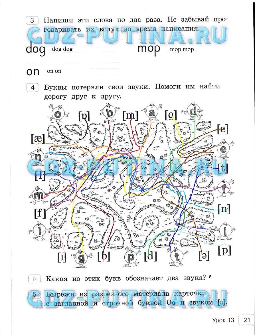 инструкция для посудомоечной машины indesit d63