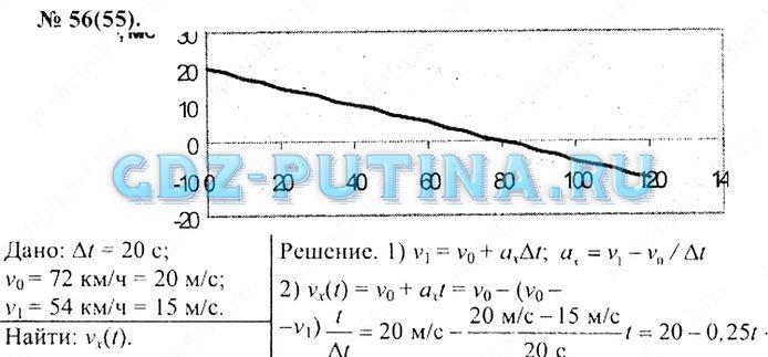 Решебник По Задачнику Физике 10 Класс Генденштейн I