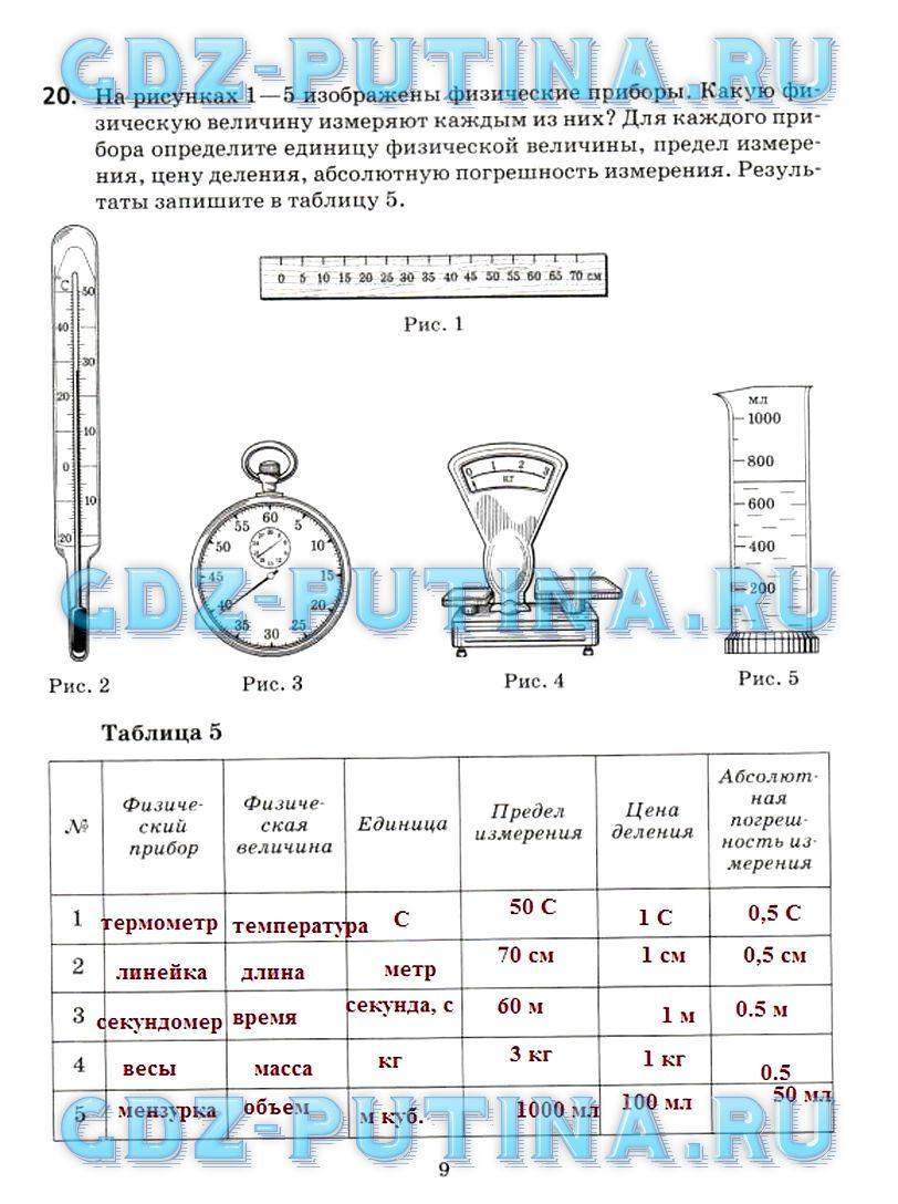 Гдз по физике 10 класс пурышева