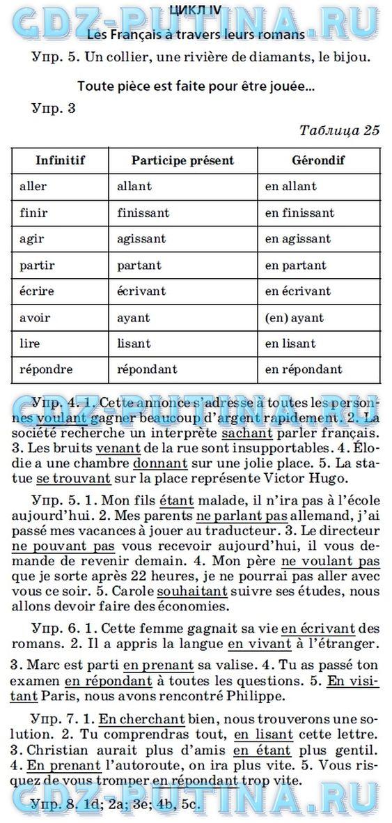 Решебник по французскому rencontres