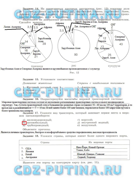 Решебник По Географии 10 Класс Рабочая Тетрадь Максаковский