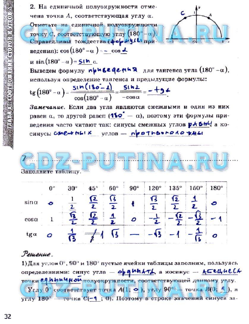 Рабочая Тетрадь Глазков Камаев 9 Класс Гдз
