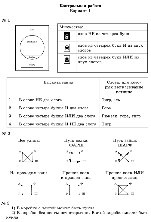 Информатика 4 класс горячев контрольные работы ответы