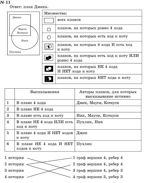 Гдз по информатике 4 класс горячев 2 часть рабочая тетрадь ответы