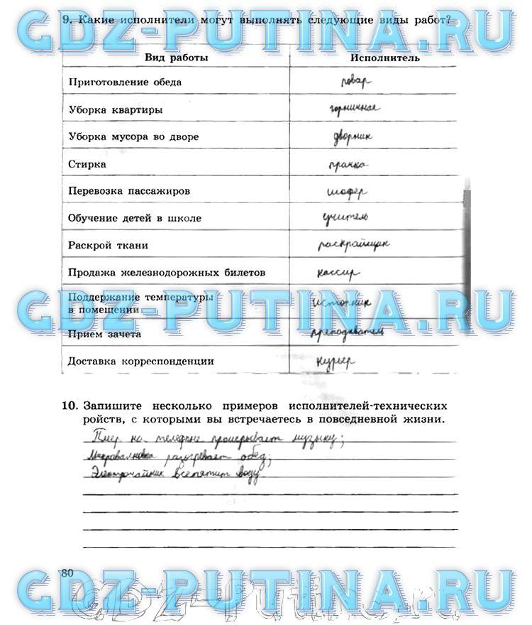 Решебник ГДЗ по Информатике 7 класс Босова рабочая тетрадь ответы