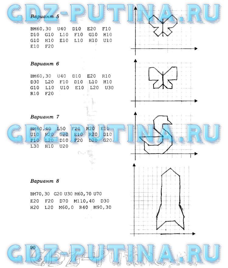 ГДЗ по Информатике для 6 класса. Л.Л.Босова 2014 г.
