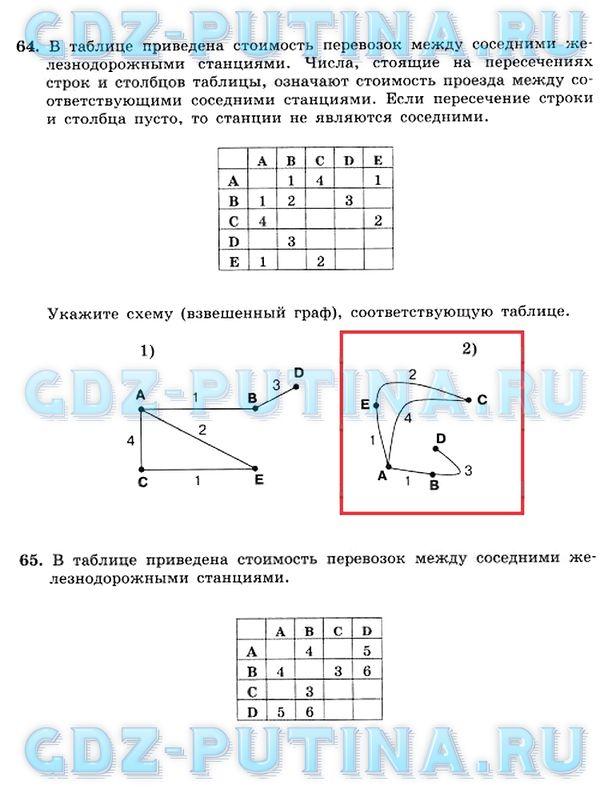 Босова информатика 5 класс решебник ответы смотреть