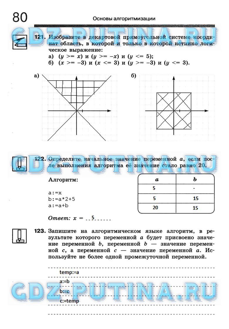фгос 9 гдз информатике рт по босова класс