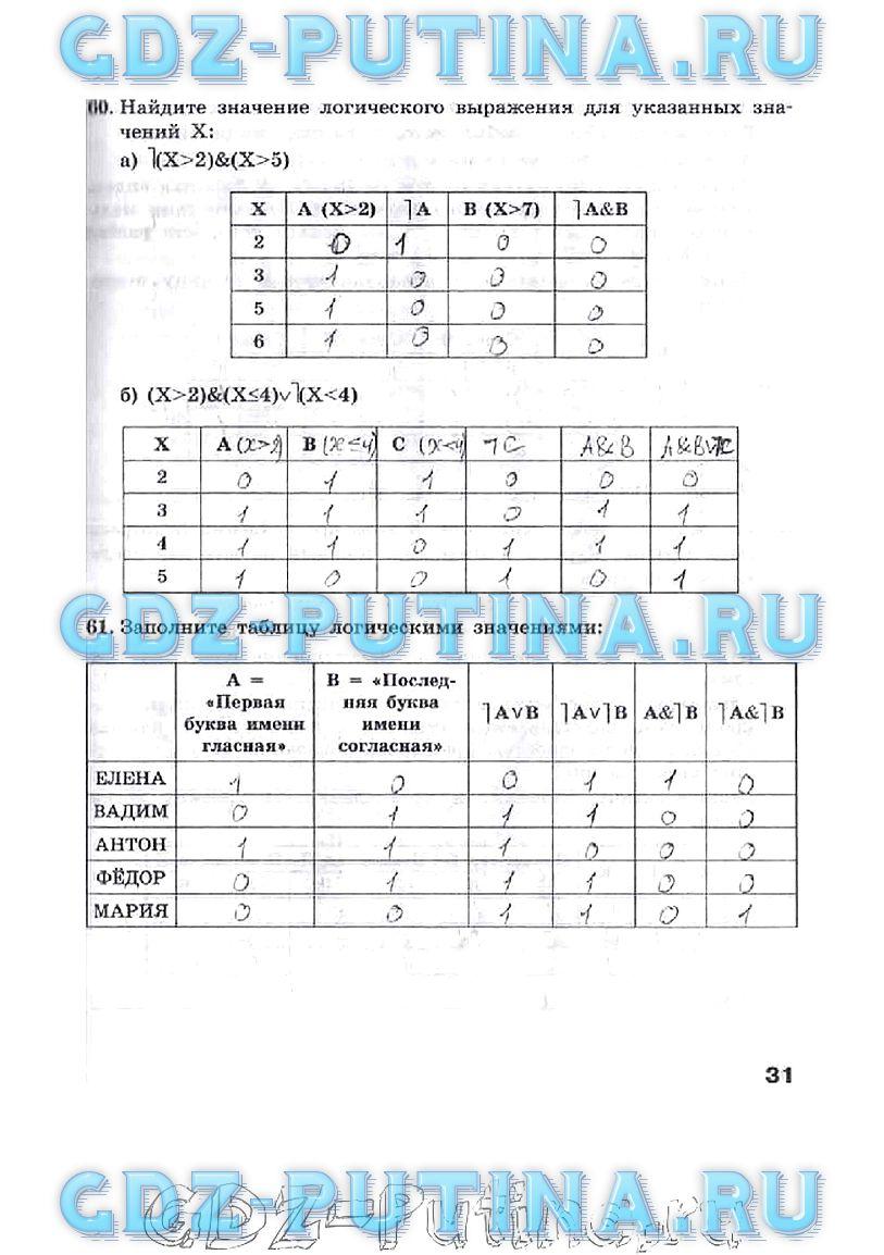 Угринович странице таблица гдз на по 50 8класс информатике