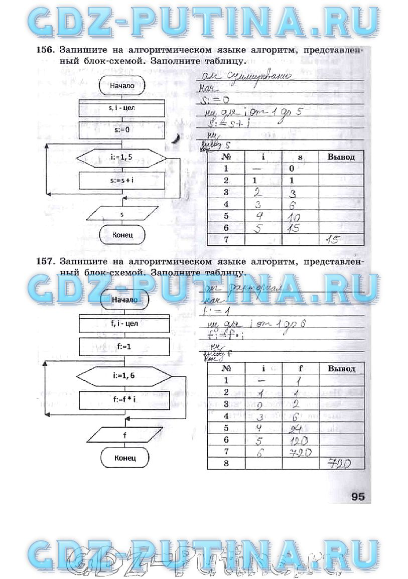 инструкция стиральной машины canon holiday 1002 tl