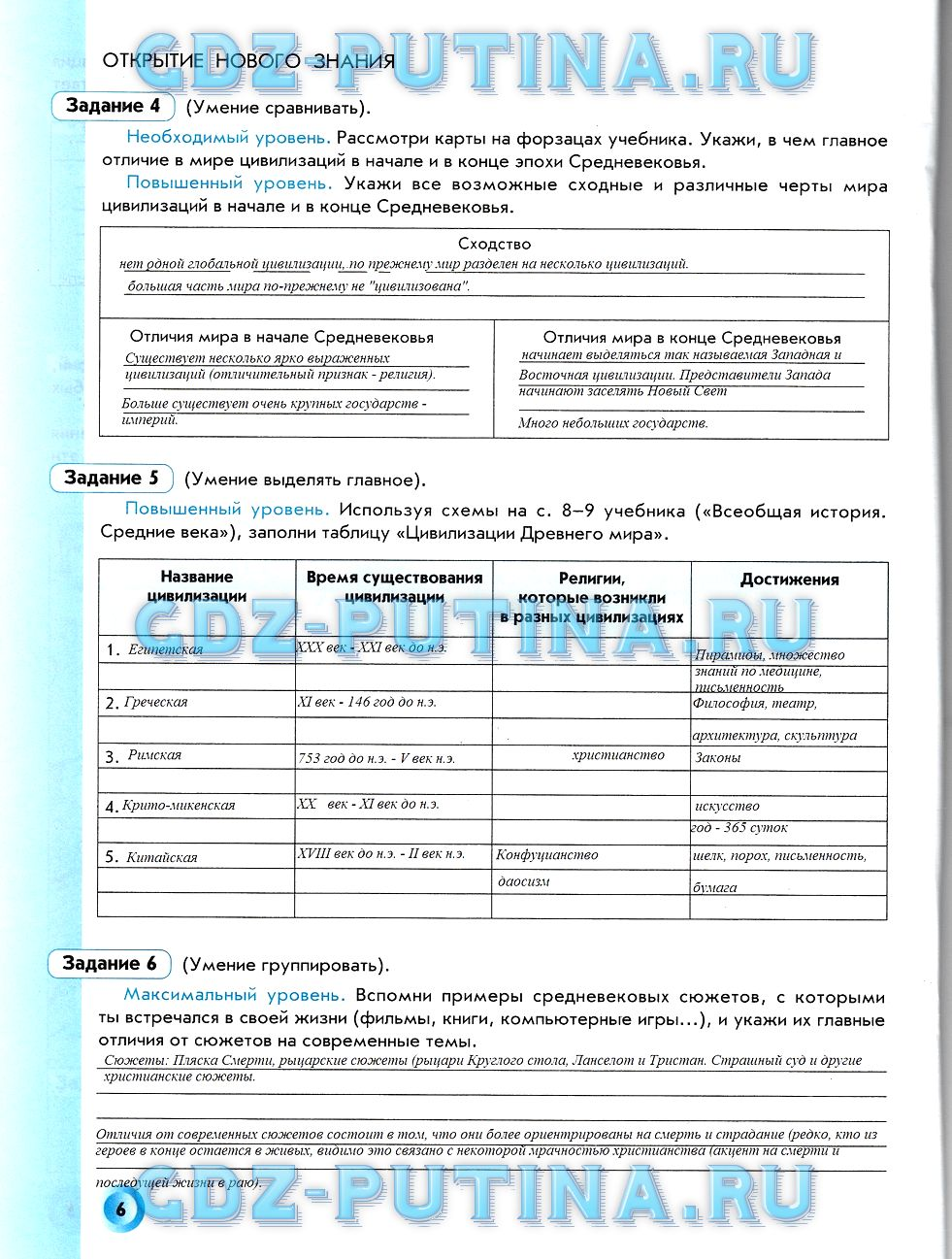 гдз история россии 6 класс учебник данилову