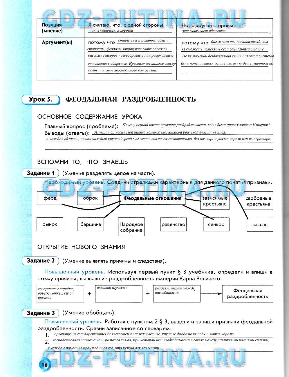 Гдз по истории россии для 6 класса рабочая тетрадь данилов косулина
