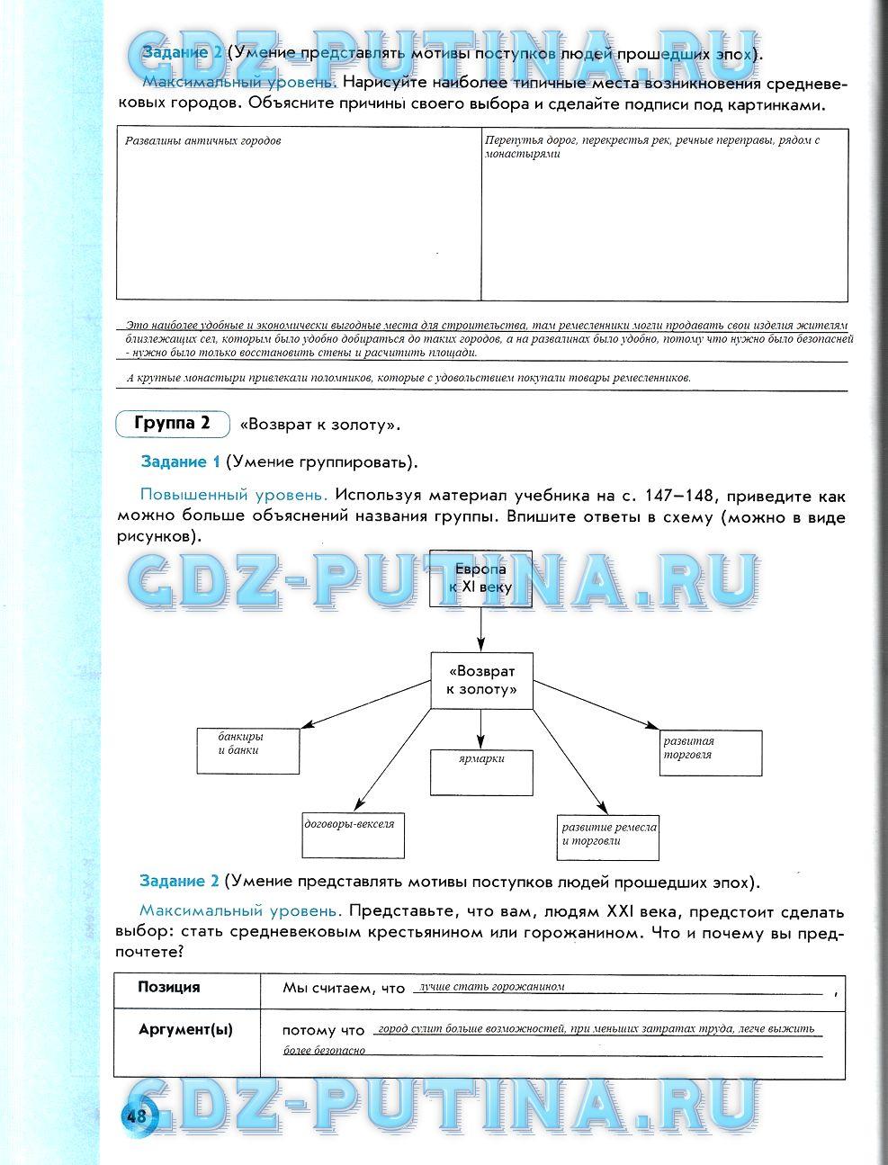 Тетрадь рабочая решебник россии.данилов класс истории 6 по списать