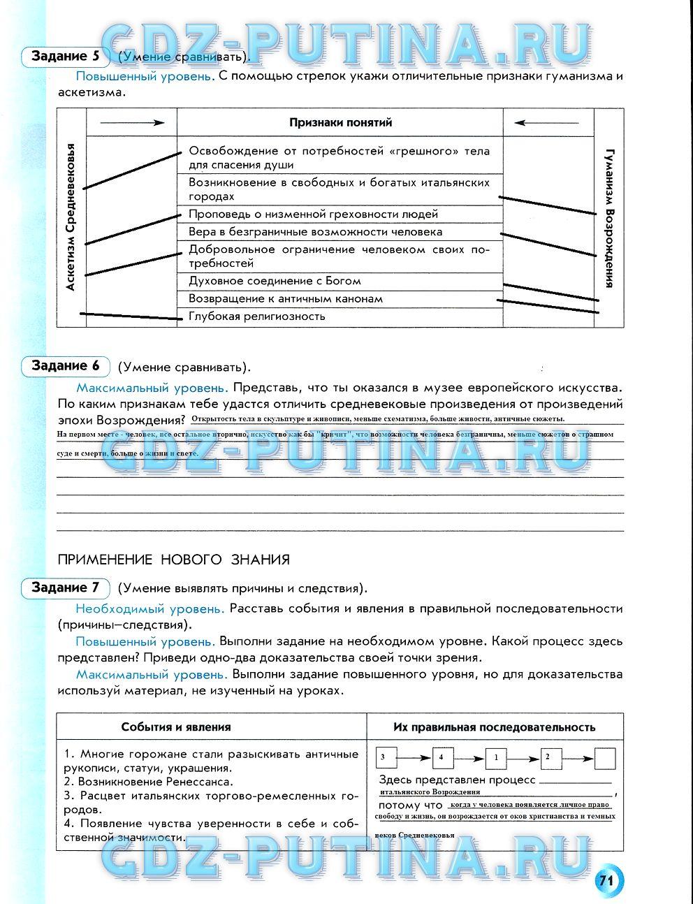 Давыдова 6 по решебник и класс истории данилов