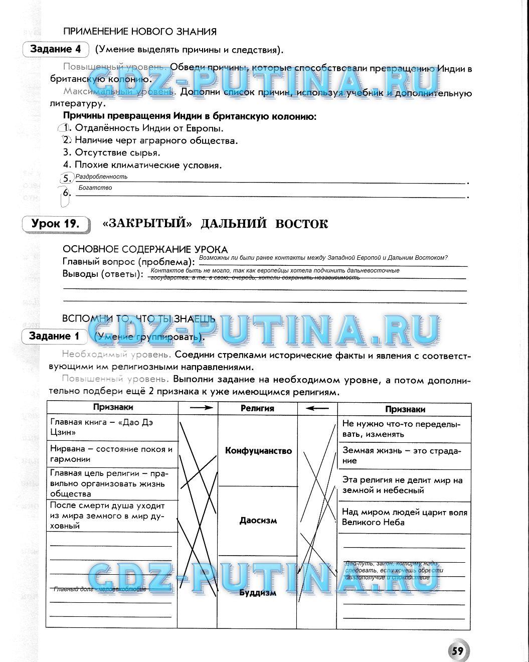 Гдз по рабочей тетради истории россии д.данилова