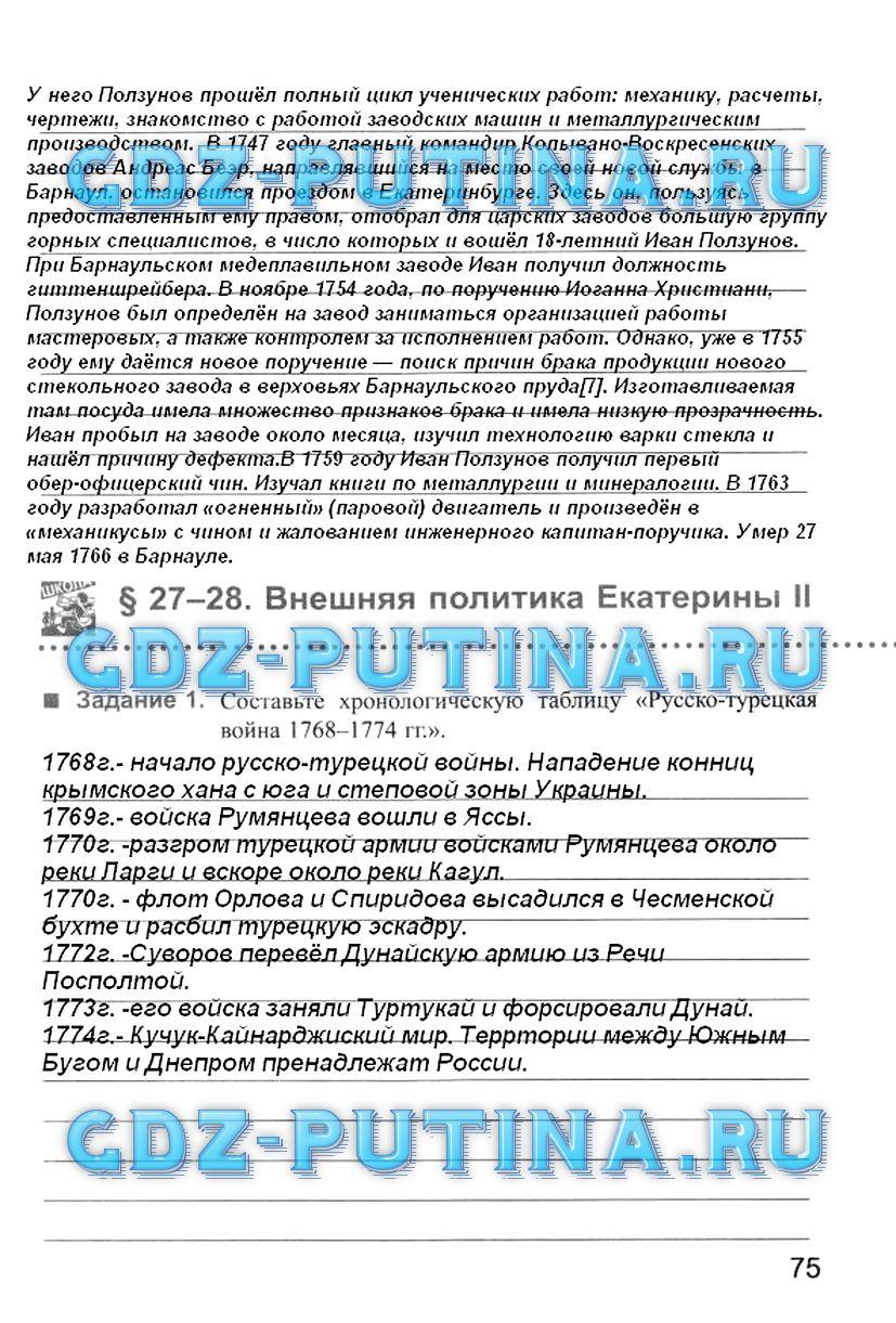 Гдз История Симонова 7