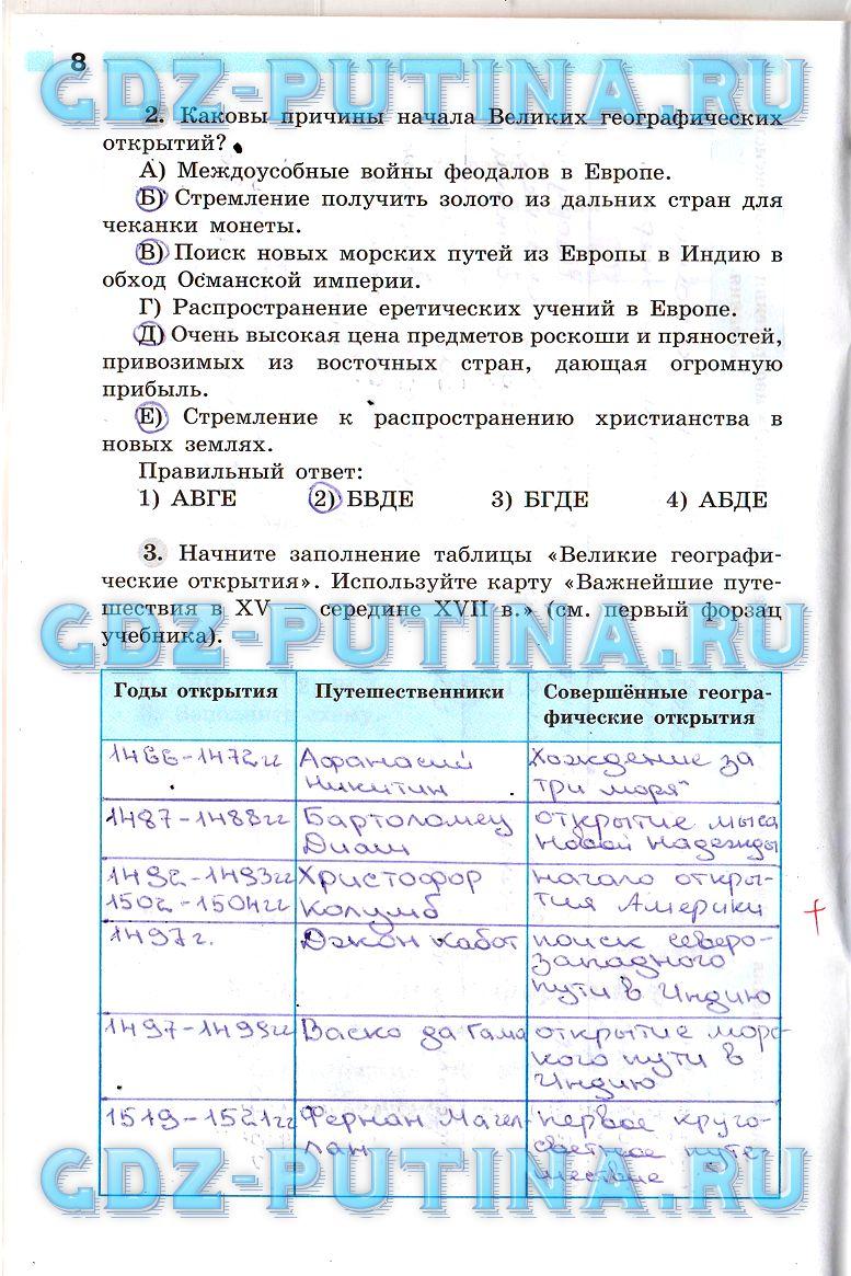 История россии 7 класс 8 параграф