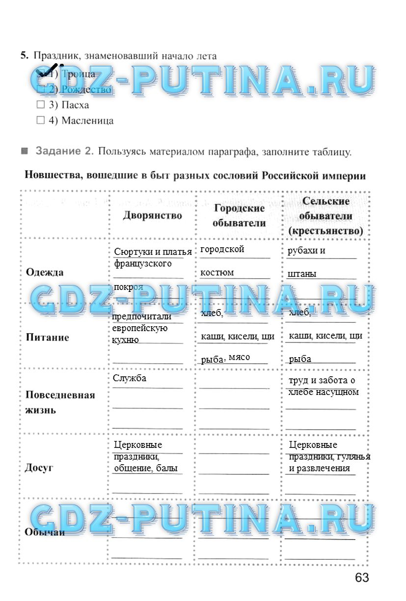 Класс тетрадь гдз 8 о россии истории рабочая