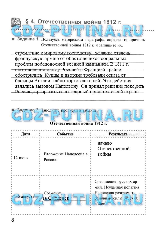 Гдз решебник по истории россии тетрадь онлайн без скачивания