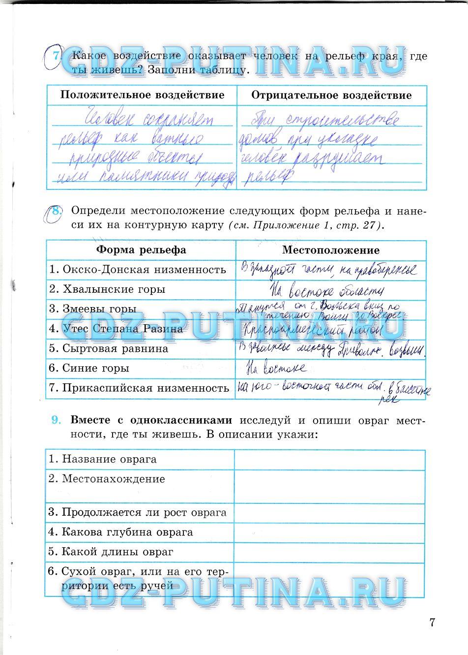 крымоведение 8 класс рабочая тетрадь супрычев гдз