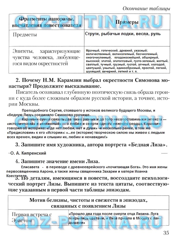 гдз рабочая тетрадь литература 7 кл