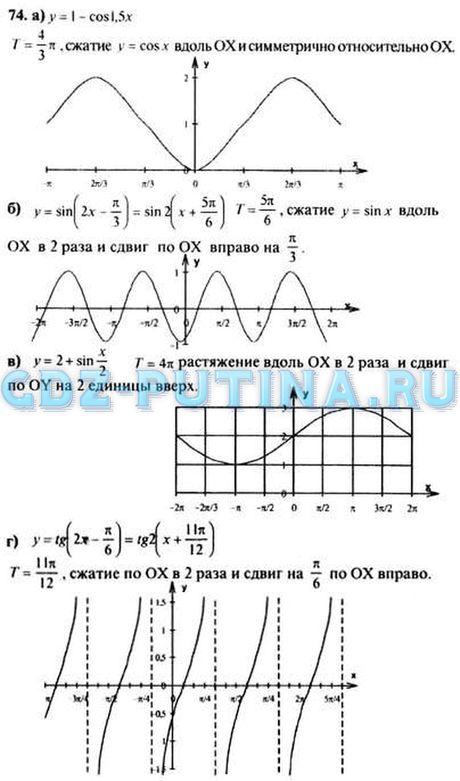 10-11 гдз класса математика