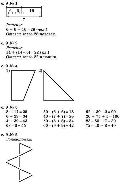 Алгебра 5 класс виленкин учебник онлайн читать