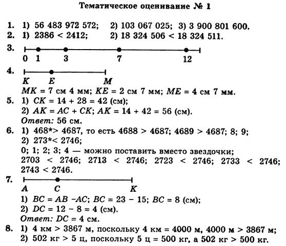 Гдз по Математике 6 Класс Мерзляк 2 Вариант