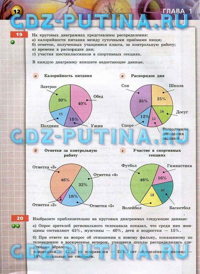 Ответы по Математике 6 Класс Кузнецова Минаева