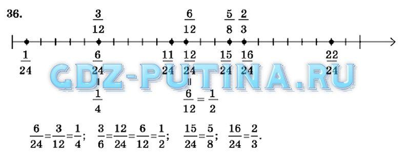 Решебник дидактические материалы по алгебре 8 класс Жохов В.И., Макарычев Ю.Н.