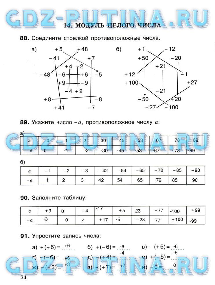 ГДЗ Рабочая тетрадь по математике 6 класс Потапов
