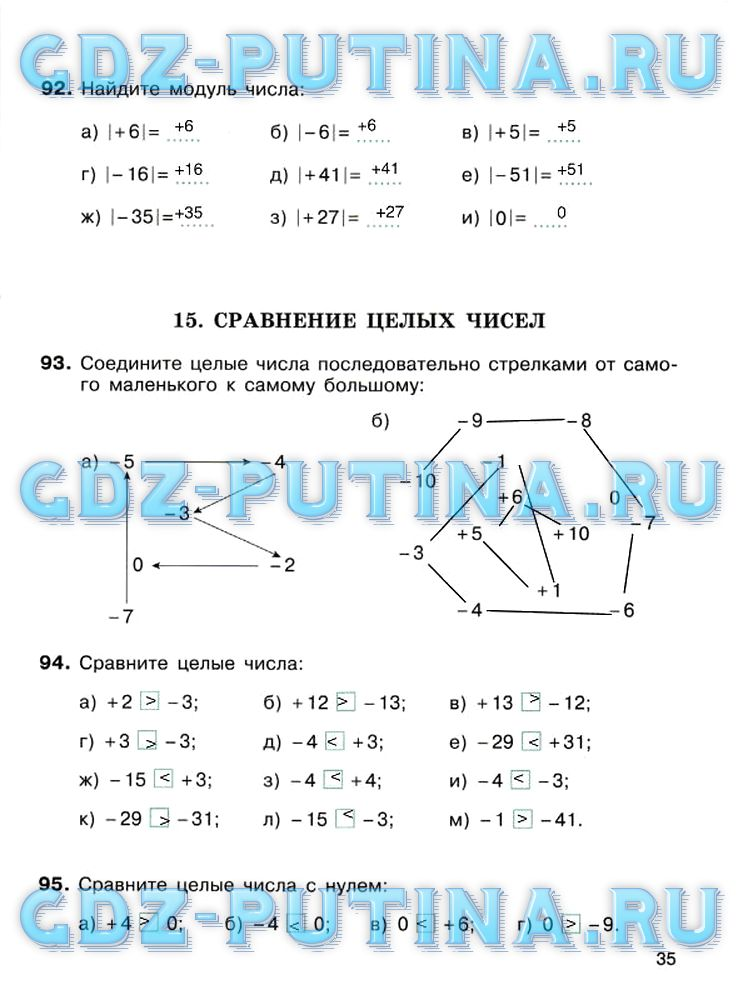 Гдз по математике рабочая тетрадь 6 класс потапов шевкин 2014