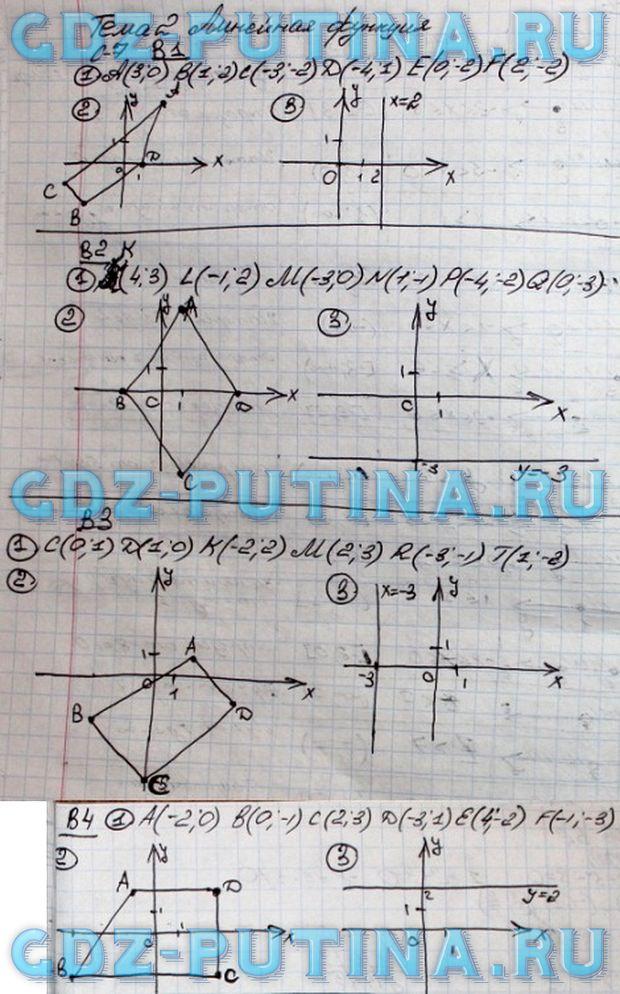Ответы по математике 7 класс самостоятельные работы александрова