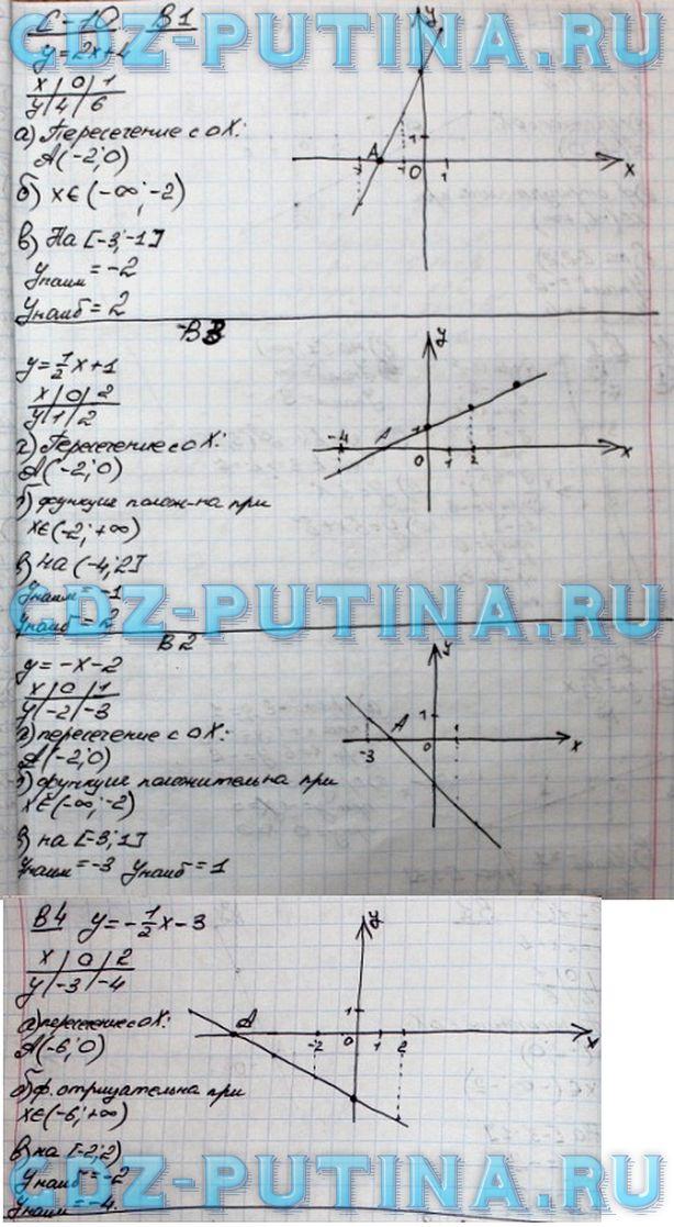 ГДЗ от Путина по алгебре 11 класс самостоятельные работы Александрова