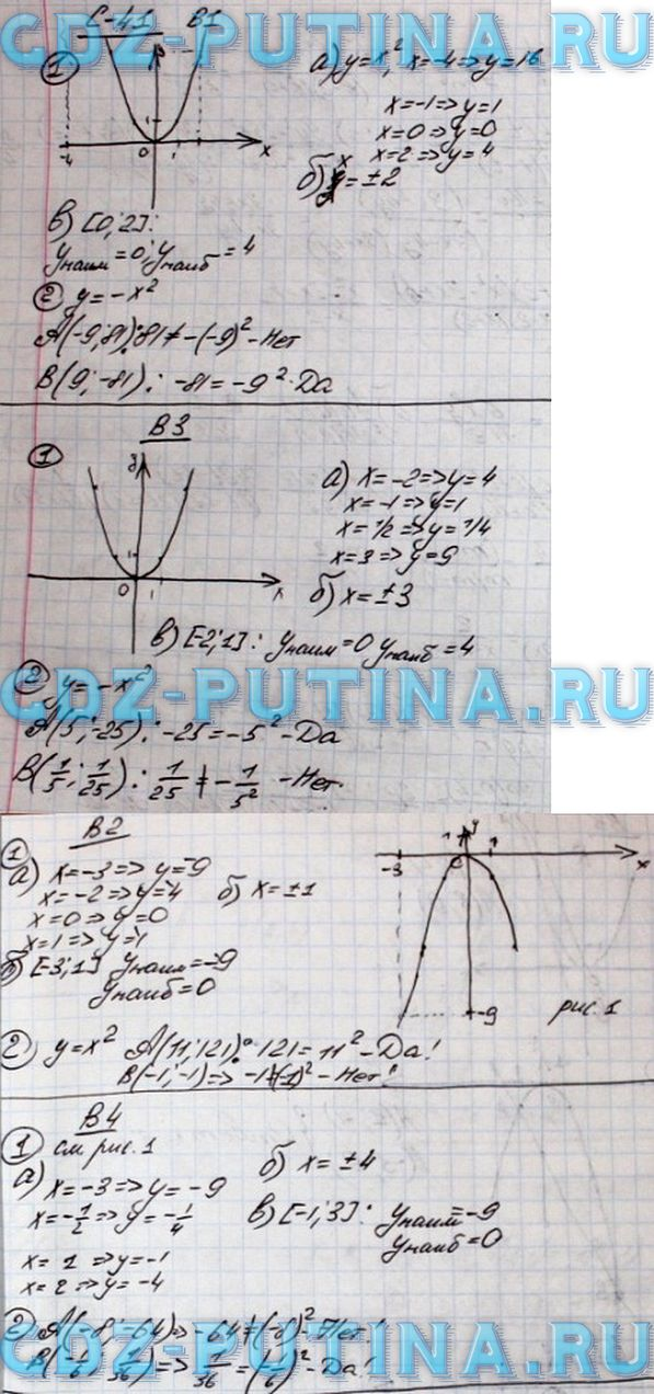 решебник по алгебре 7 класса самостоятельные работы александрова