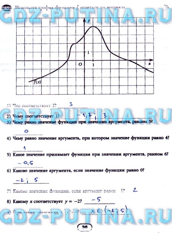 Гдз по математике рабочий тетрадь 8 класс