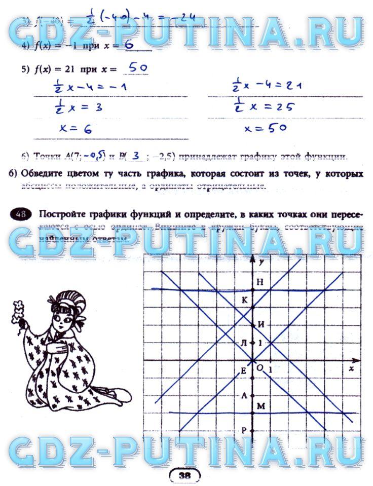 По алгебре пропись гдз