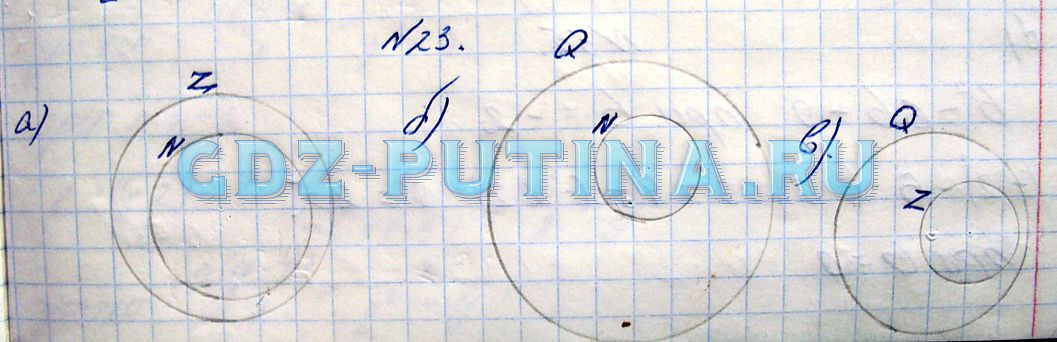 Решебник 7 класс алгебра нешков феоктистов миндюк макарычев