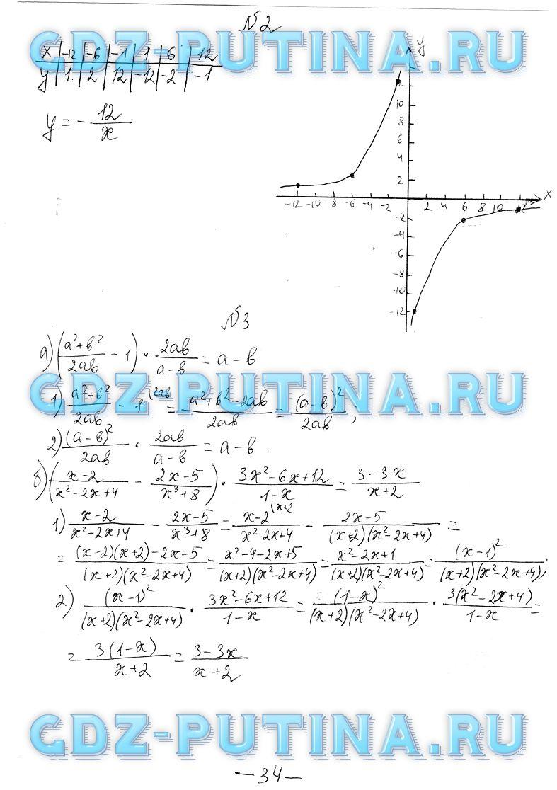 Самостоятельные и контрольные работы по алгебре 7 класс ершова ответы без скачивания