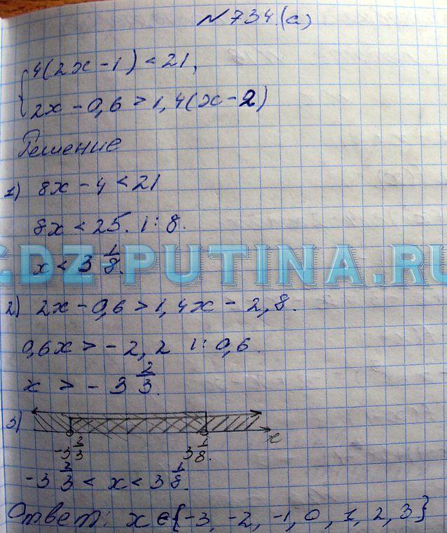 Решебник Макарычев Алгебра 8 Класс Углубленное Изучение Скачать