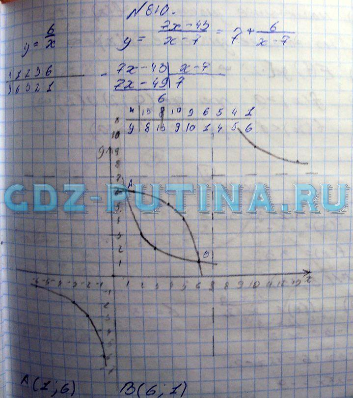 Гдз по алгебре 8 класс с углубленным изучением математики макарычев