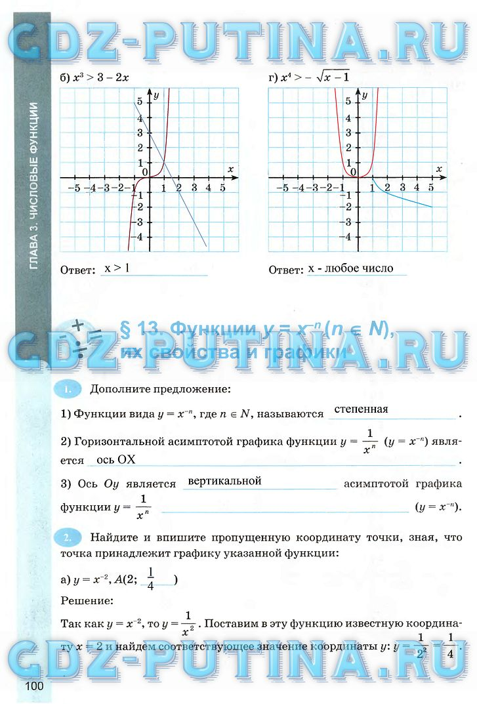 Решебник рабочая тетрадь ключникова комиссарова 9 кл
