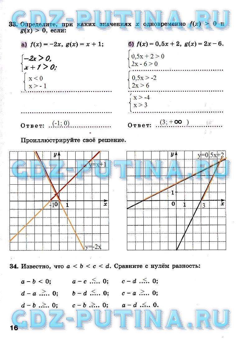 Гдз по Алгебре 7 Класс Мордкович Номер 22.3