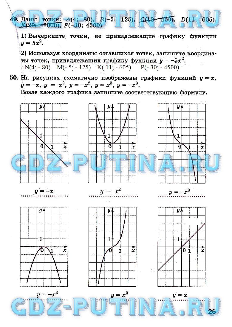 Гдз по Алгебре 9 Класс Мордкович Номер 11.20