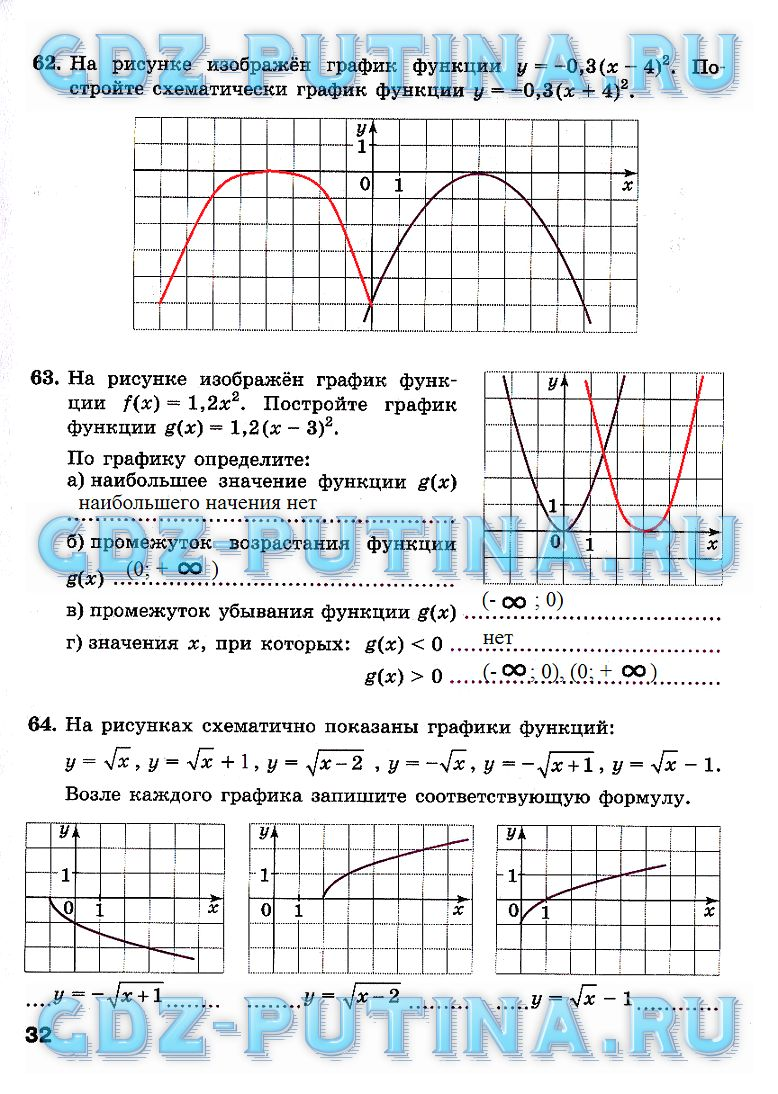 Гдз по алгебре 9 класс кузнецова минаева