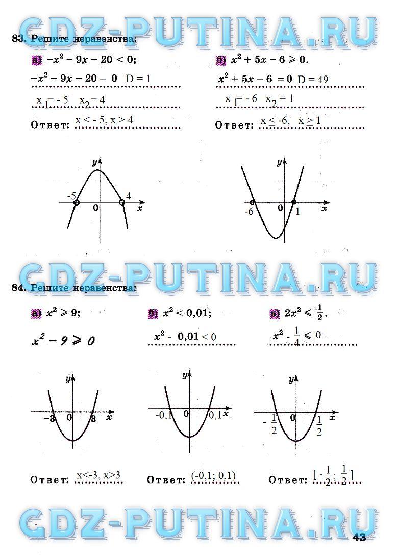 Гдз от путина 10 класс алгебра