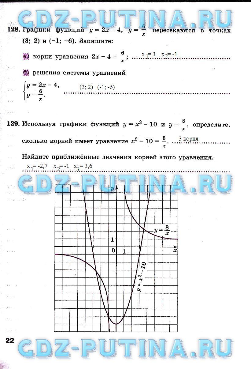 Решебник по алгебре 8 класс номер 23