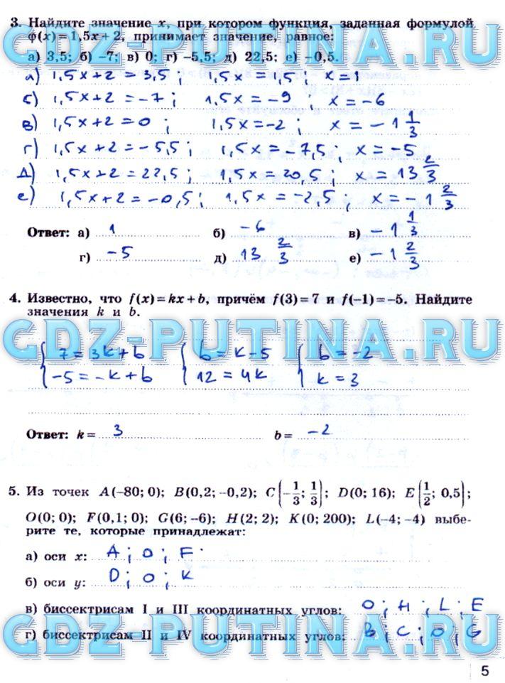 ГДЗ решебник по Алгебре 8 класс Макарычев Миндюк Нешков Суворова 2010