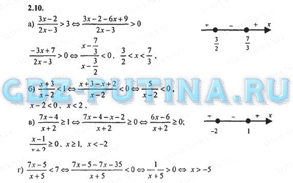 Гдз по алгебре 9 класс мордкович ставкур